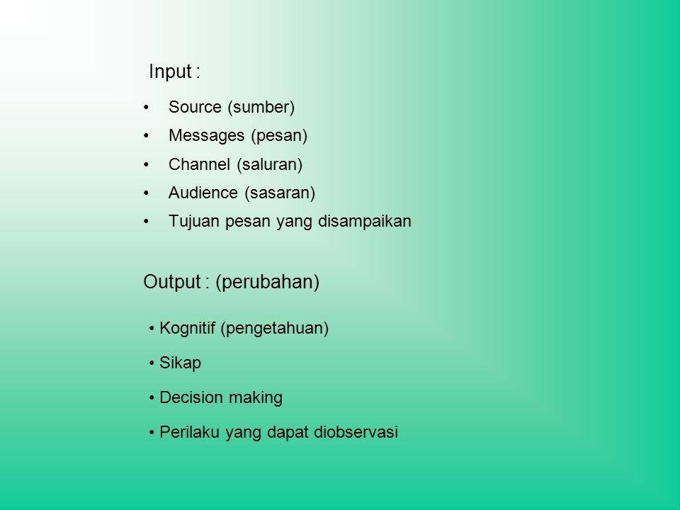 Input : Output : (perubahan) Source (sumber) Messages (pesan)