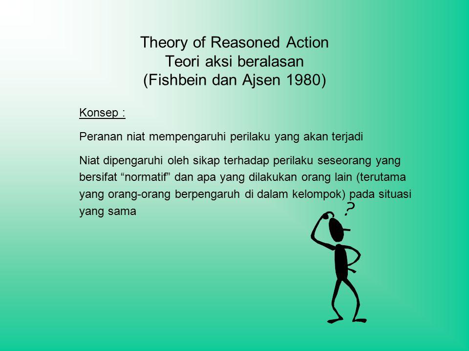 Theory of Reasoned Action Teori aksi beralasan (Fishbein dan Ajsen 1980)