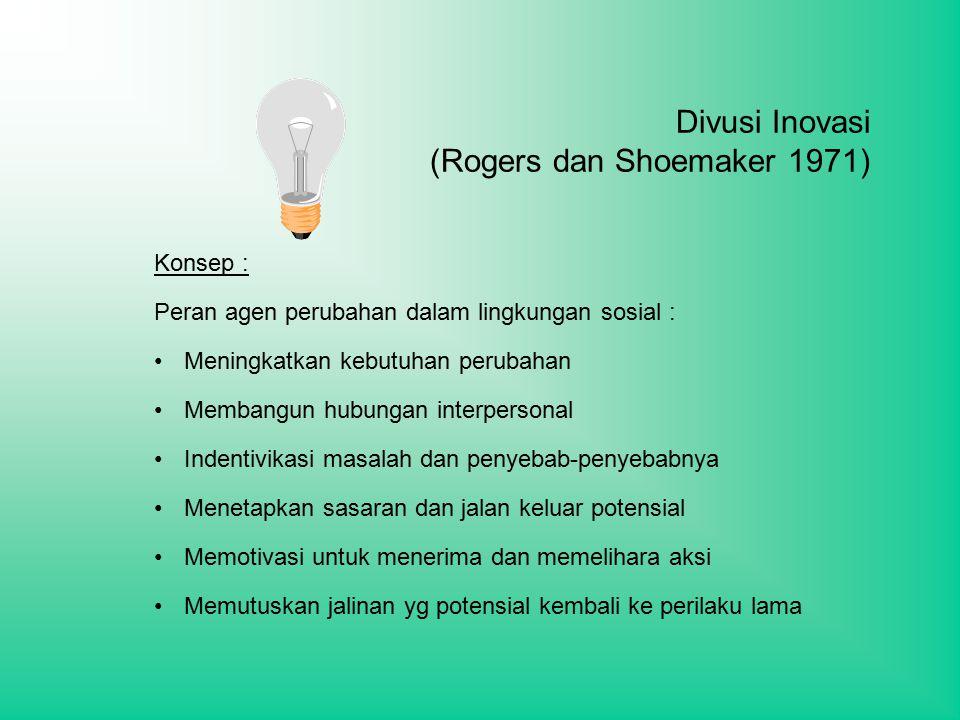 Divusi Inovasi (Rogers dan Shoemaker 1971)