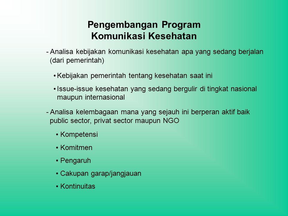 Pengembangan Program Komunikasi Kesehatan