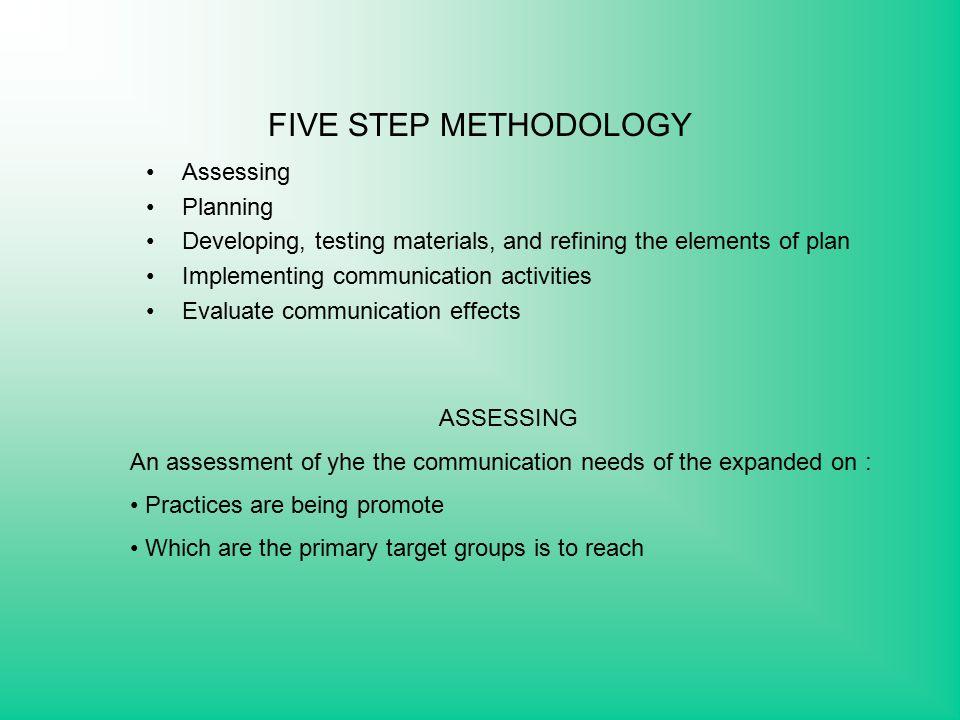 FIVE STEP METHODOLOGY Assessing Planning