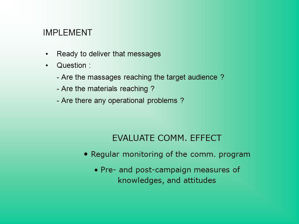 Regular monitoring of the comm. program
