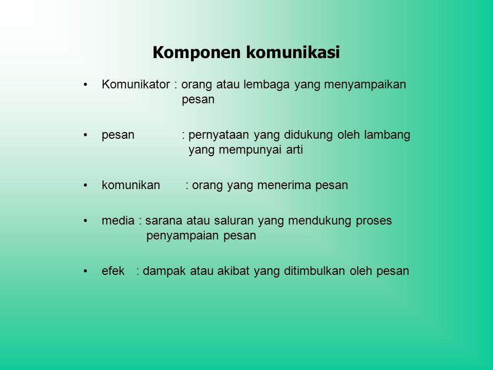 Komponen komunikasi Komunikator : orang atau lembaga yang menyampaikan pesan.