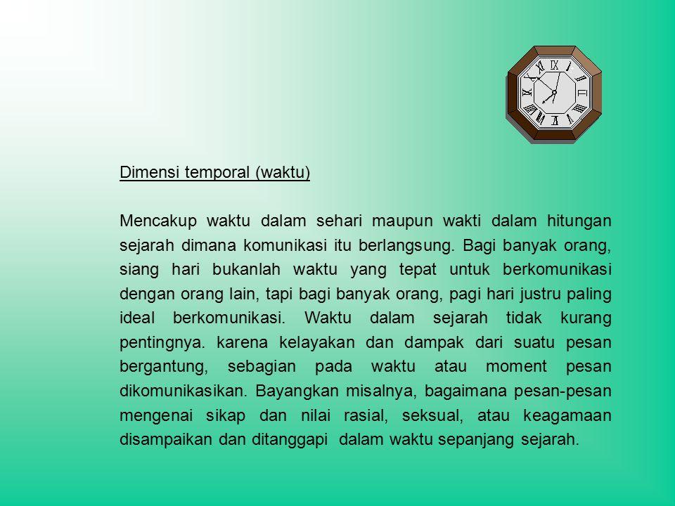 Dimensi temporal (waktu)