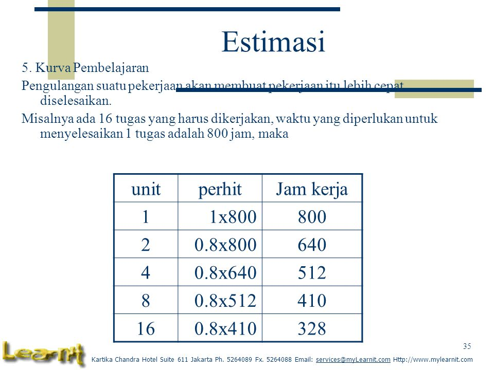 Estimasi unit perhit Jam kerja 1 1x800 800 2 0.8x800 640 4 0.8x640 512