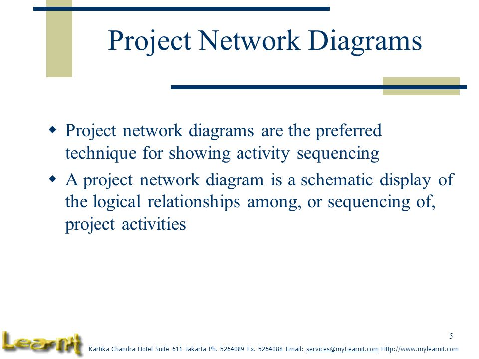 Project Network Diagrams