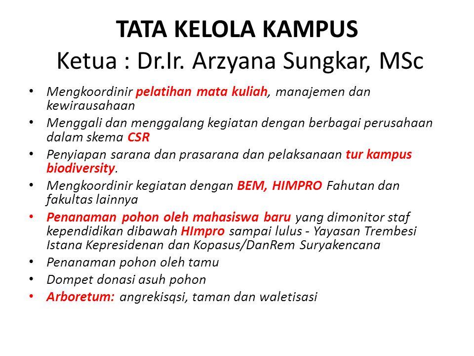 TATA KELOLA KAMPUS Ketua : Dr.Ir. Arzyana Sungkar, MSc