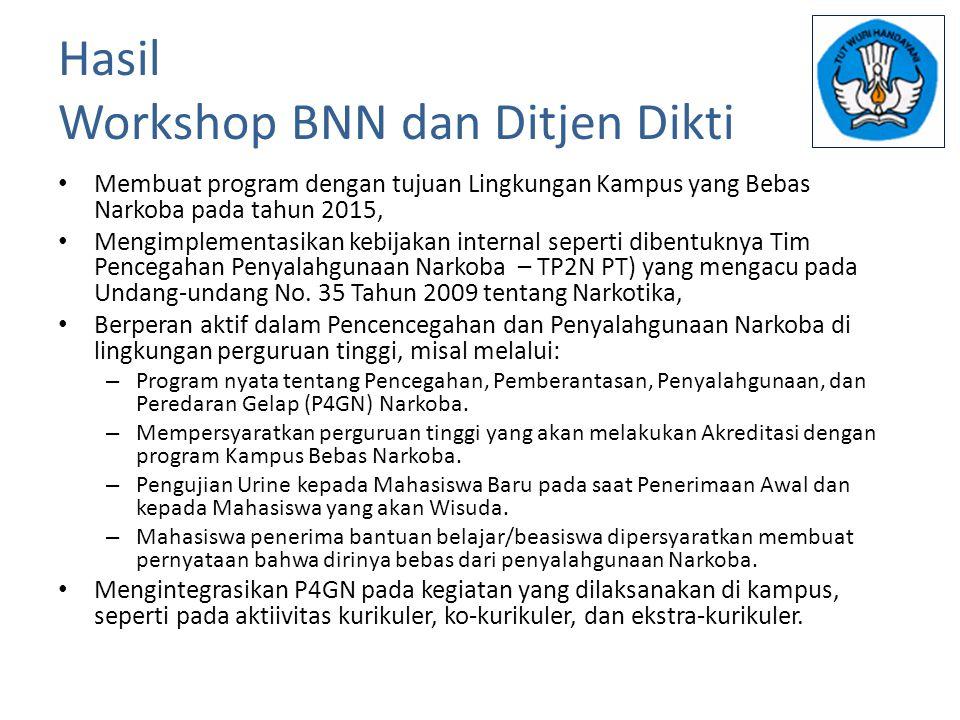 Hasil Workshop BNN dan Ditjen Dikti