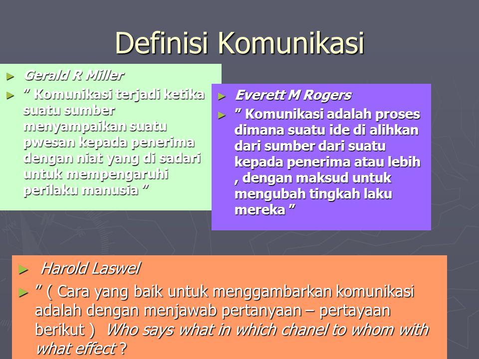 Definisi Komunikasi Harold Laswel