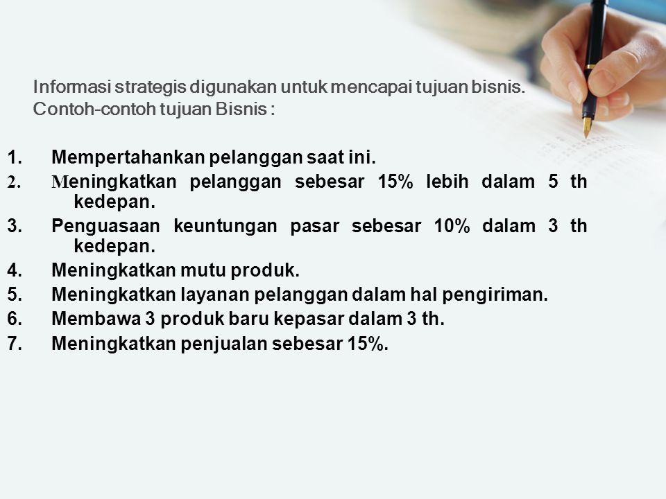 Informasi strategis digunakan untuk mencapai tujuan bisnis