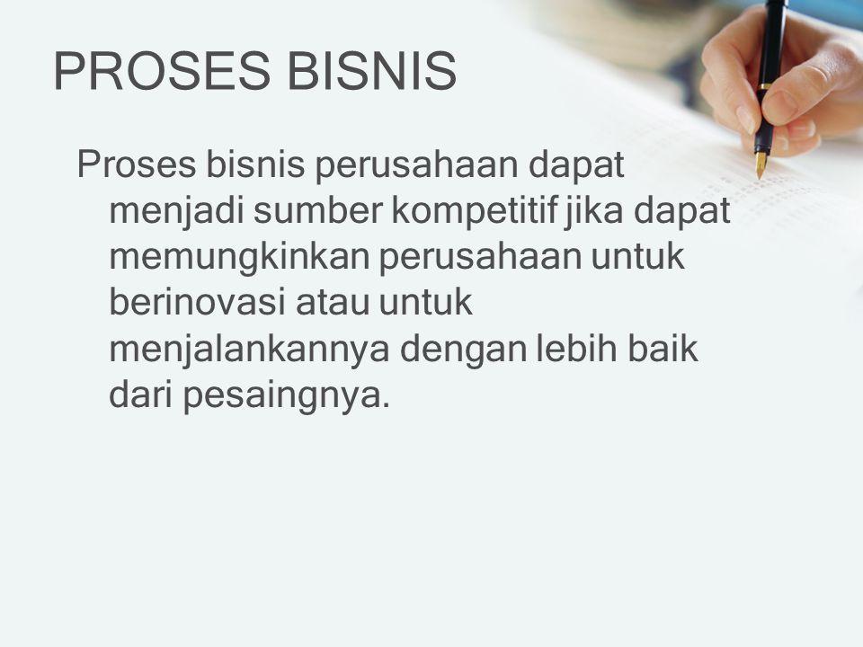 PROSES BISNIS