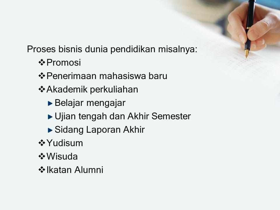 Proses bisnis dunia pendidikan misalnya: