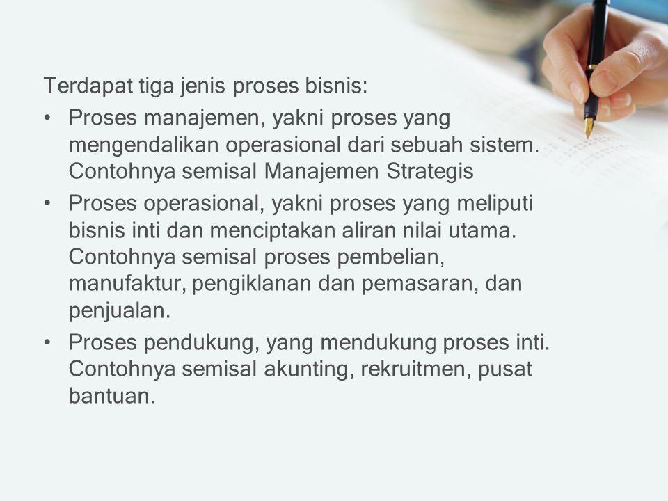 Terdapat tiga jenis proses bisnis: