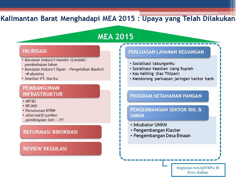 Kegiatan inisiatif KPw BI Prov. Kalbar