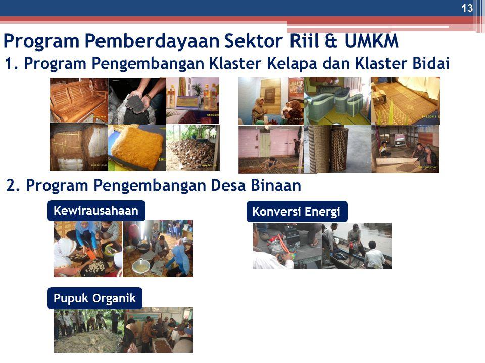 Program Pemberdayaan Sektor Riil & UMKM