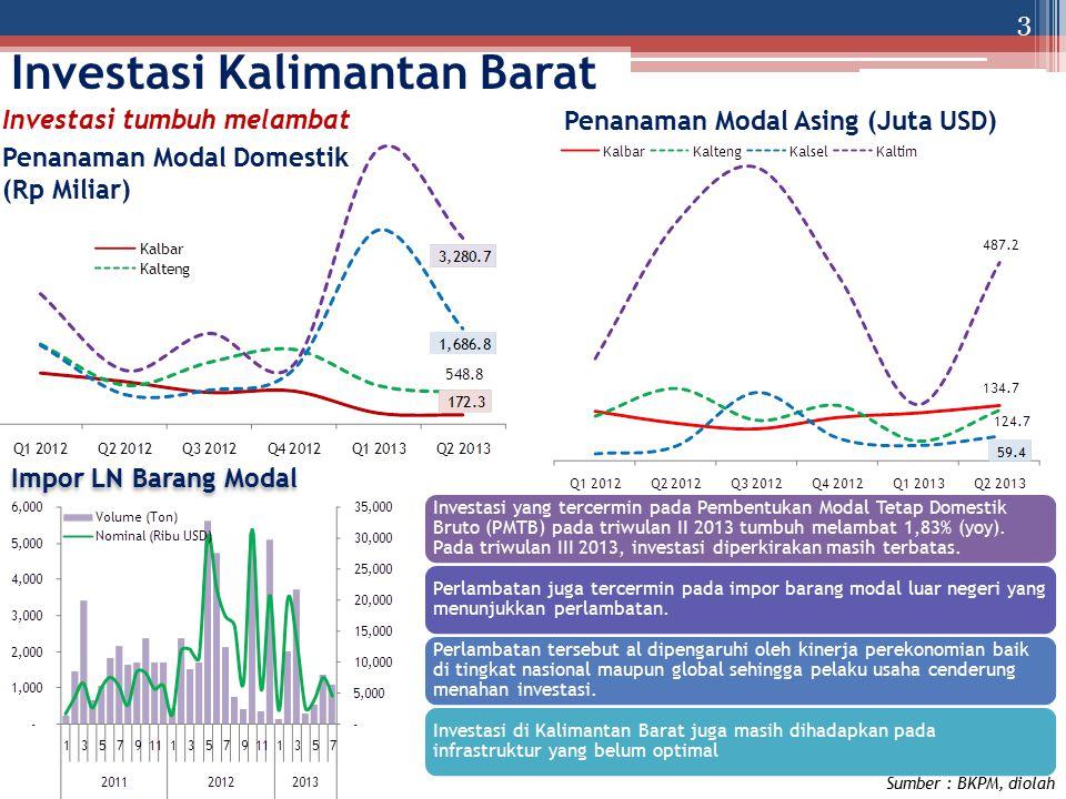 Investasi Kalimantan Barat