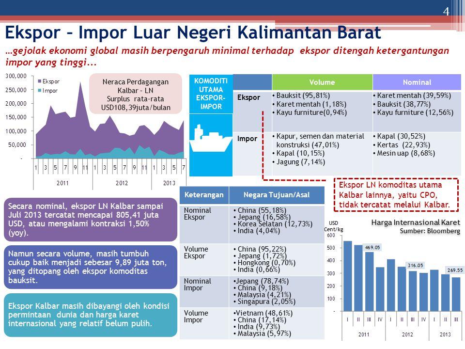 Ekspor – Impor Luar Negeri Kalimantan Barat