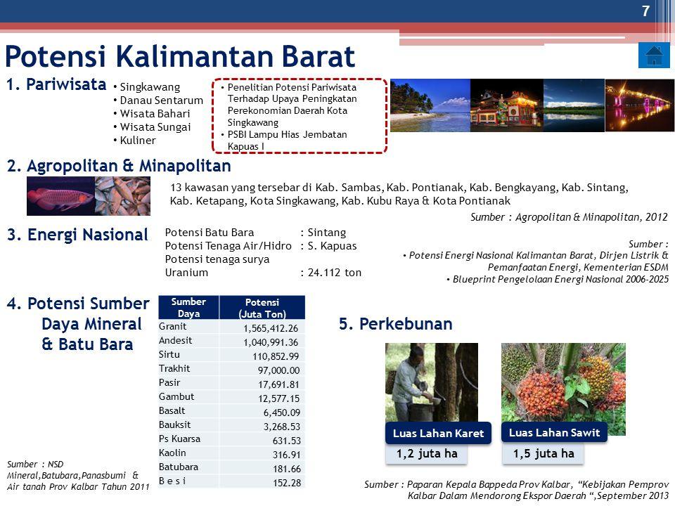 Potensi Kalimantan Barat