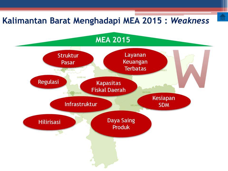 Kalimantan Barat Menghadapi MEA 2015 : Weakness