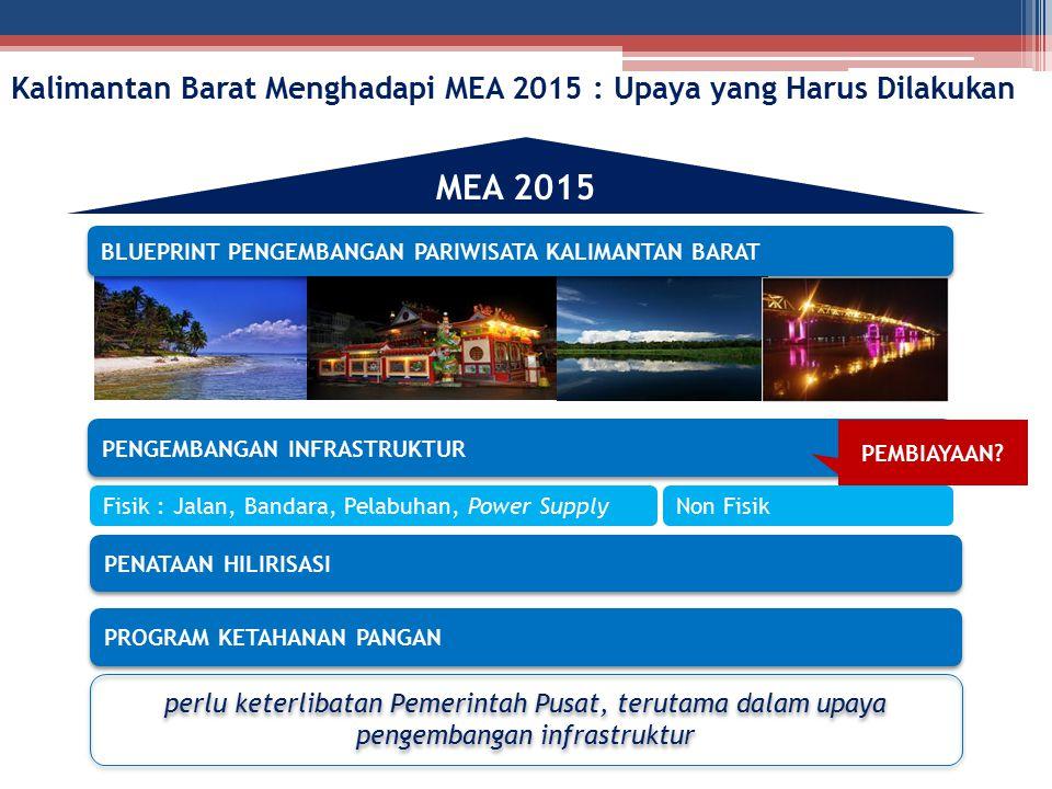 Kalimantan Barat Menghadapi MEA 2015 : Upaya yang Harus Dilakukan