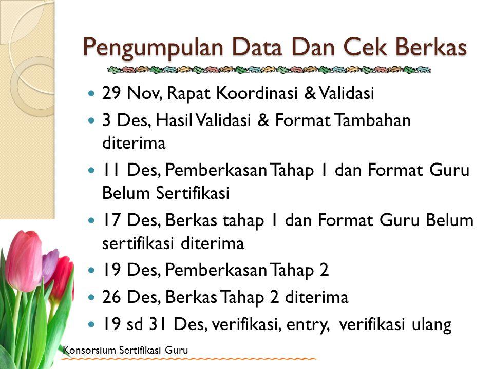 Pengumpulan Data Dan Cek Berkas