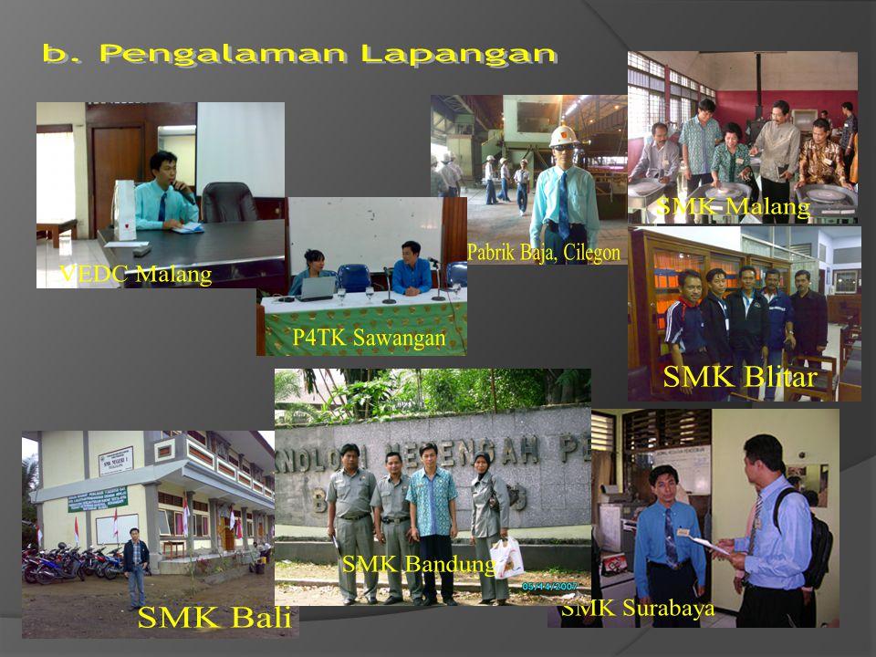 b. Pengalaman Lapangan SMK Malang Pabrik Baja, Cilegon VEDC Malang