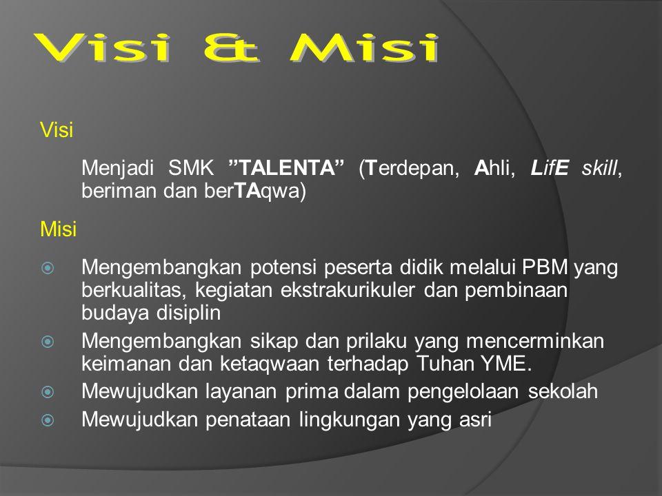 Visi & Misi Visi. Menjadi SMK TALENTA (Terdepan, Ahli, LifE skill, beriman dan berTAqwa) Misi.