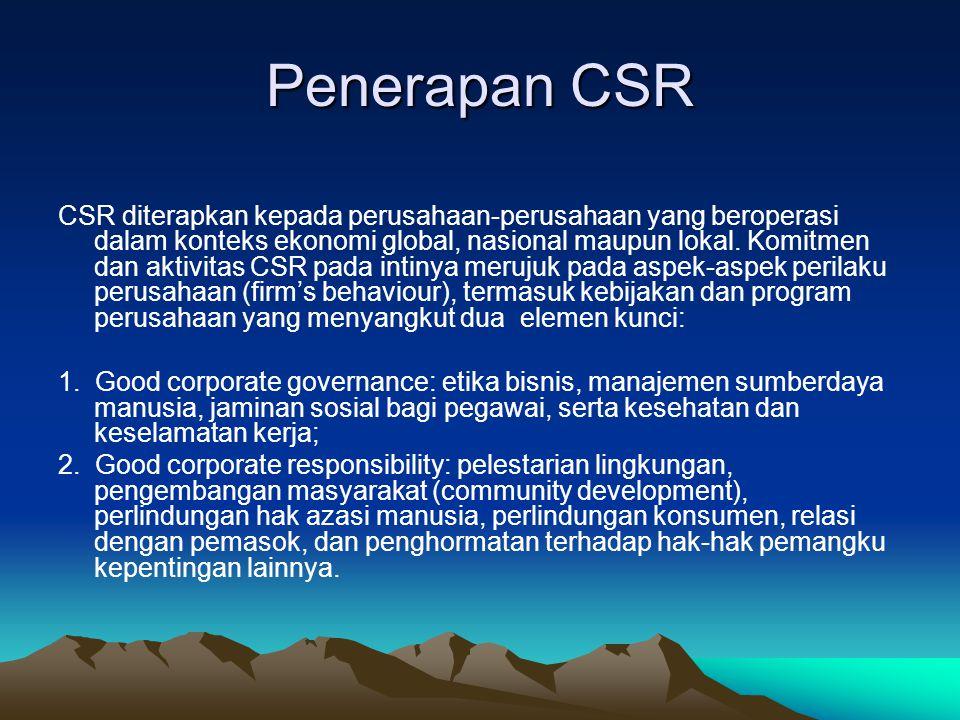 Penerapan CSR