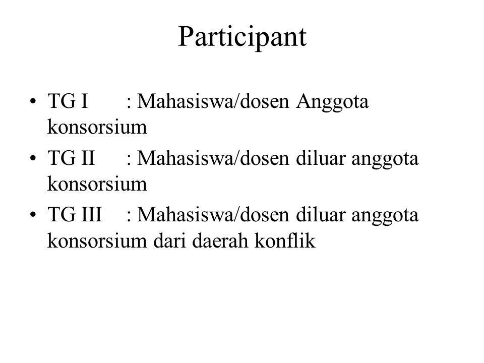 Participant TG I : Mahasiswa/dosen Anggota konsorsium