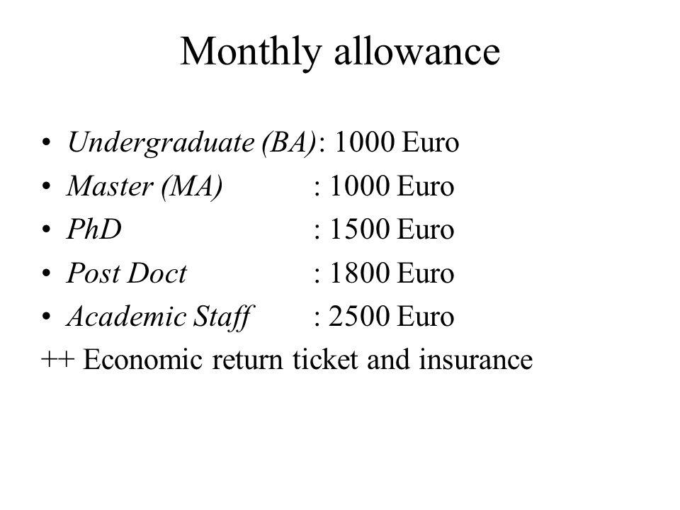Monthly allowance Undergraduate (BA): 1000 Euro