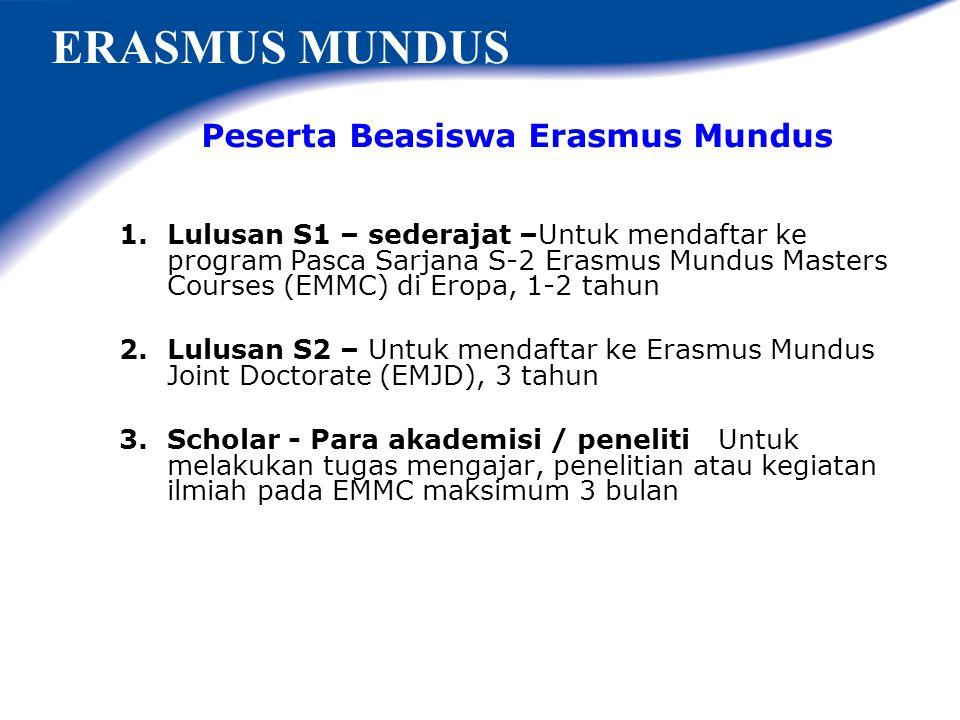 Peserta Beasiswa Erasmus Mundus