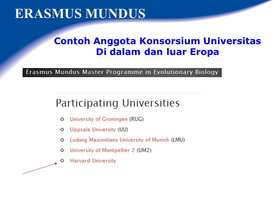 Contoh Anggota Konsorsium Universitas