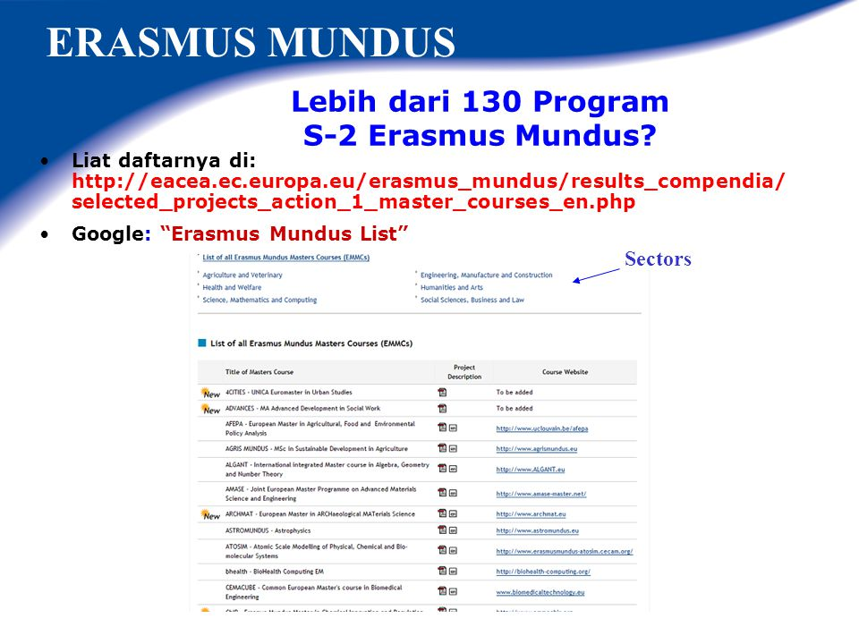 ERASMUS MUNDUS Lebih dari 130 Program S-2 Erasmus Mundus Sectors