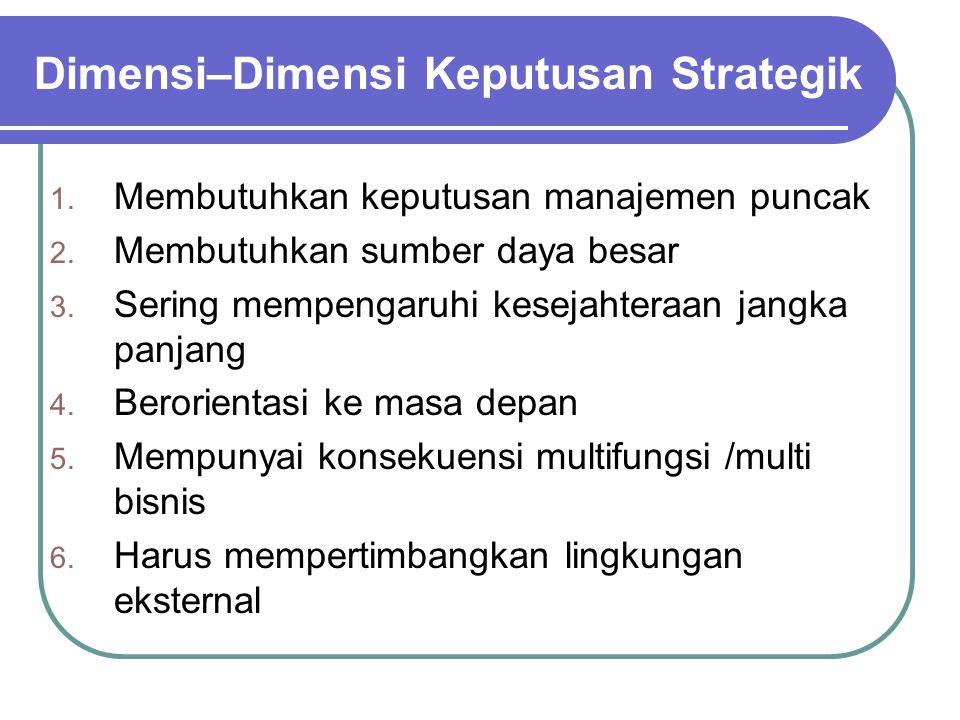 Dimensi–Dimensi Keputusan Strategik
