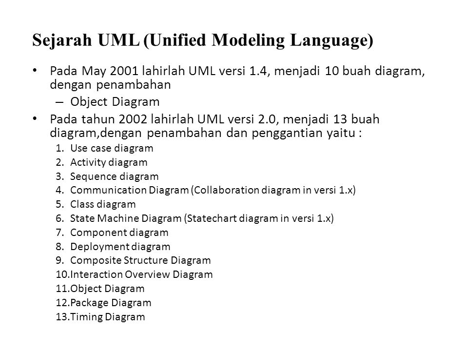 Sejarah UML (Unified Modeling Language)