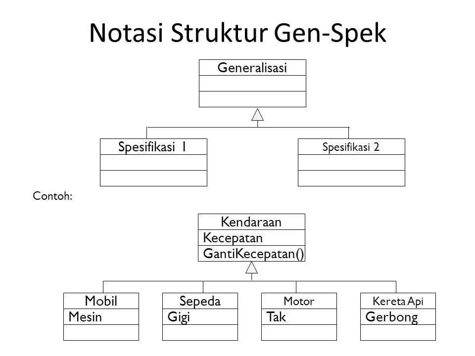 Notasi Struktur Gen-Spek
