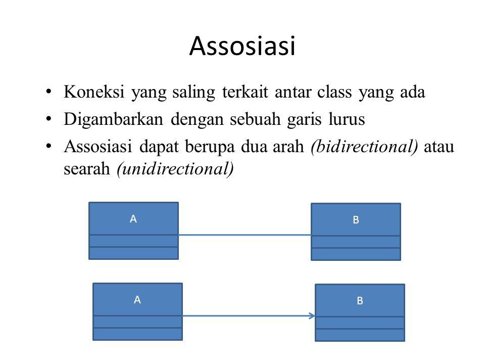Assosiasi Koneksi yang saling terkait antar class yang ada