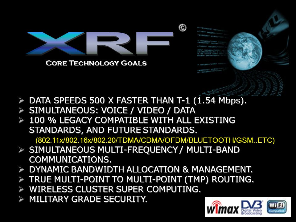 X RF © DATA SPEEDS 500 X FASTER THAN T-1 (1.54 Mbps).