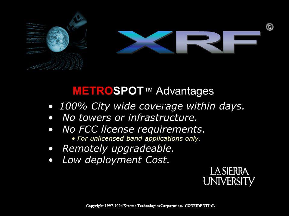 METROSPOT™ Advantages