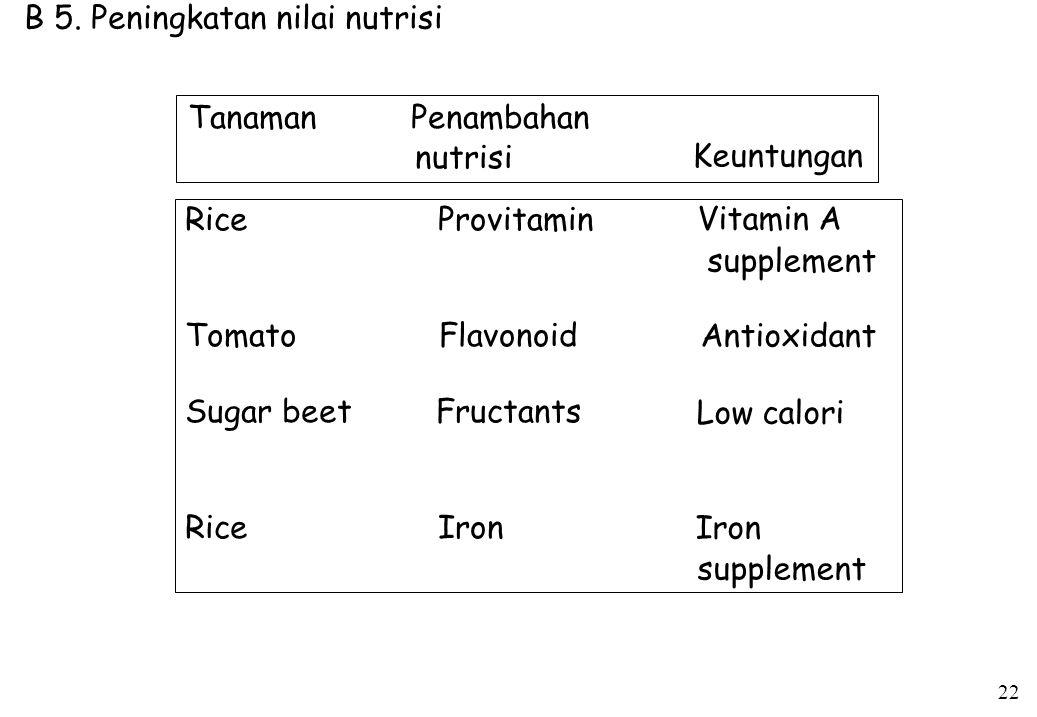 B 5. Peningkatan nilai nutrisi