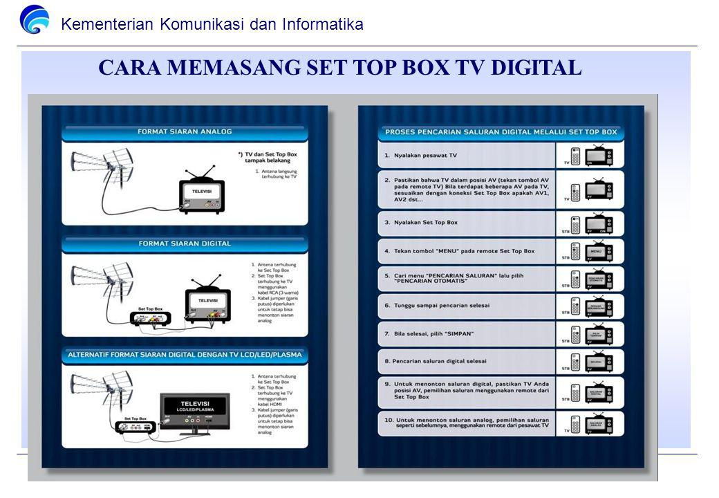CARA MEMASANG SET TOP BOX TV DIGITAL