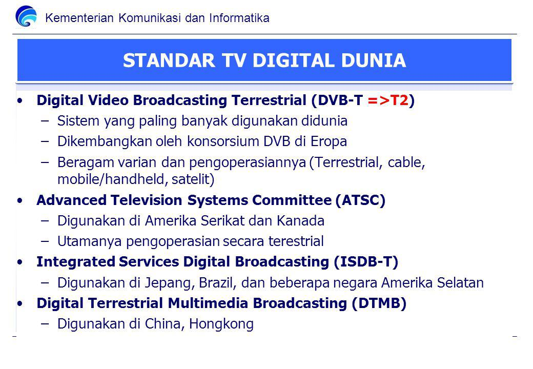 STANDAR TV DIGITAL DUNIA