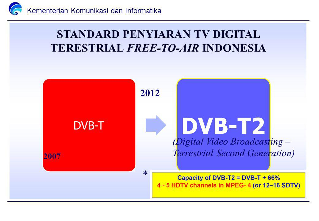 TERESTRIAL FREE-TO-AIR INDONESIA