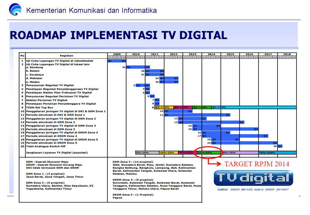 ROADMAP IMPLEMENTASI TV DIGITAL