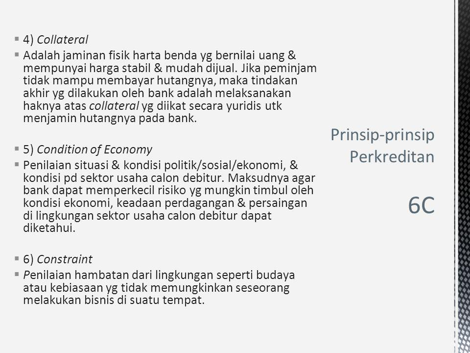 Prinsip-prinsip Perkreditan 6C