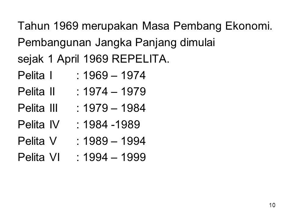 Tahun 1969 merupakan Masa Pembang Ekonomi.