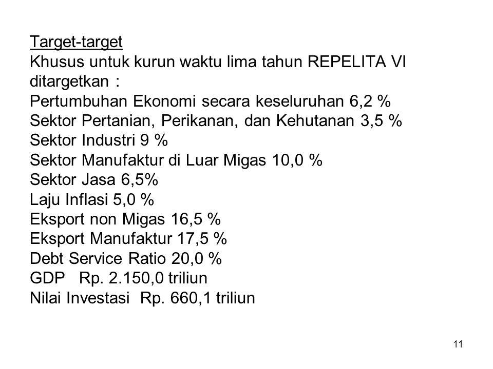 Target-target Khusus untuk kurun waktu lima tahun REPELITA VI. ditargetkan : Pertumbuhan Ekonomi secara keseluruhan 6,2 %