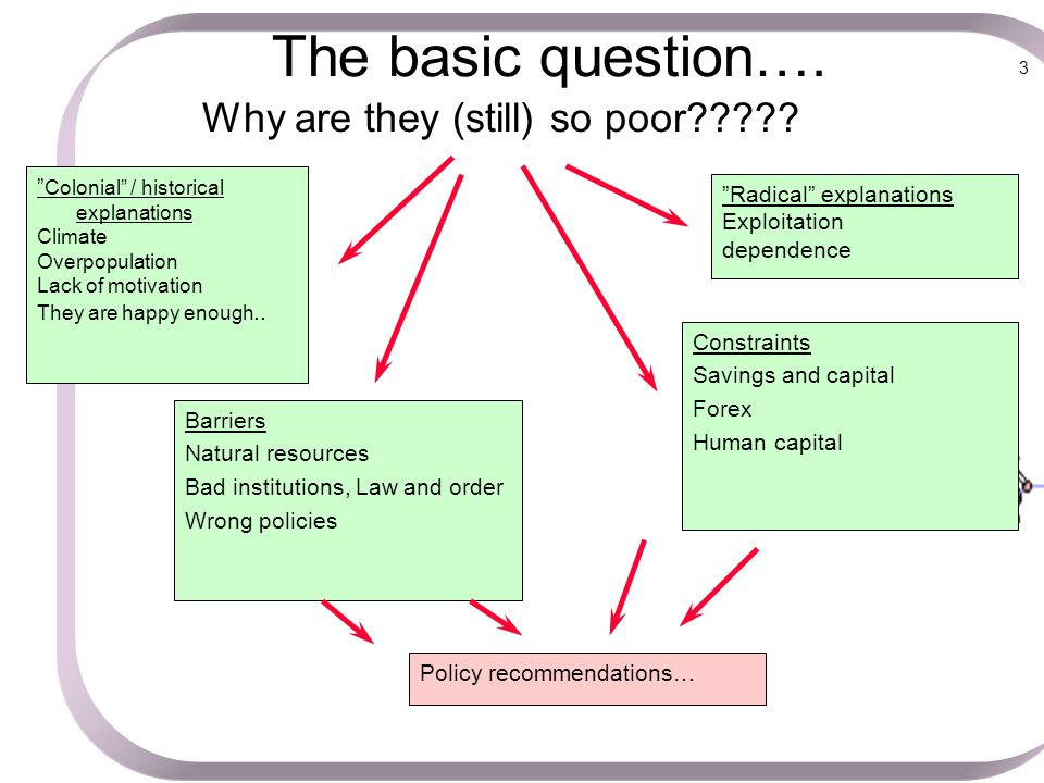 The basic question…. Why are they (still) so poor