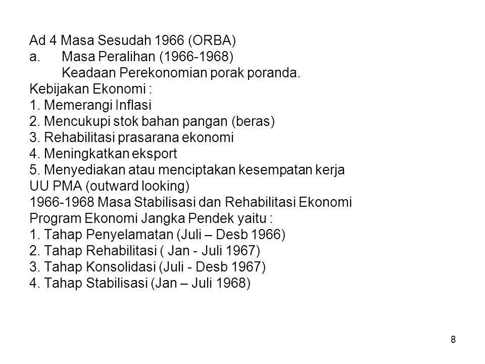 Ad 4 Masa Sesudah 1966 (ORBA) Masa Peralihan (1966-1968) Keadaan Perekonomian porak poranda. Kebijakan Ekonomi :