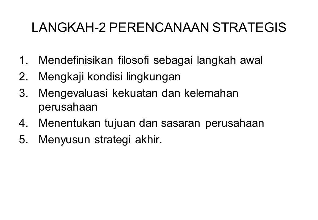 LANGKAH-2 PERENCANAAN STRATEGIS